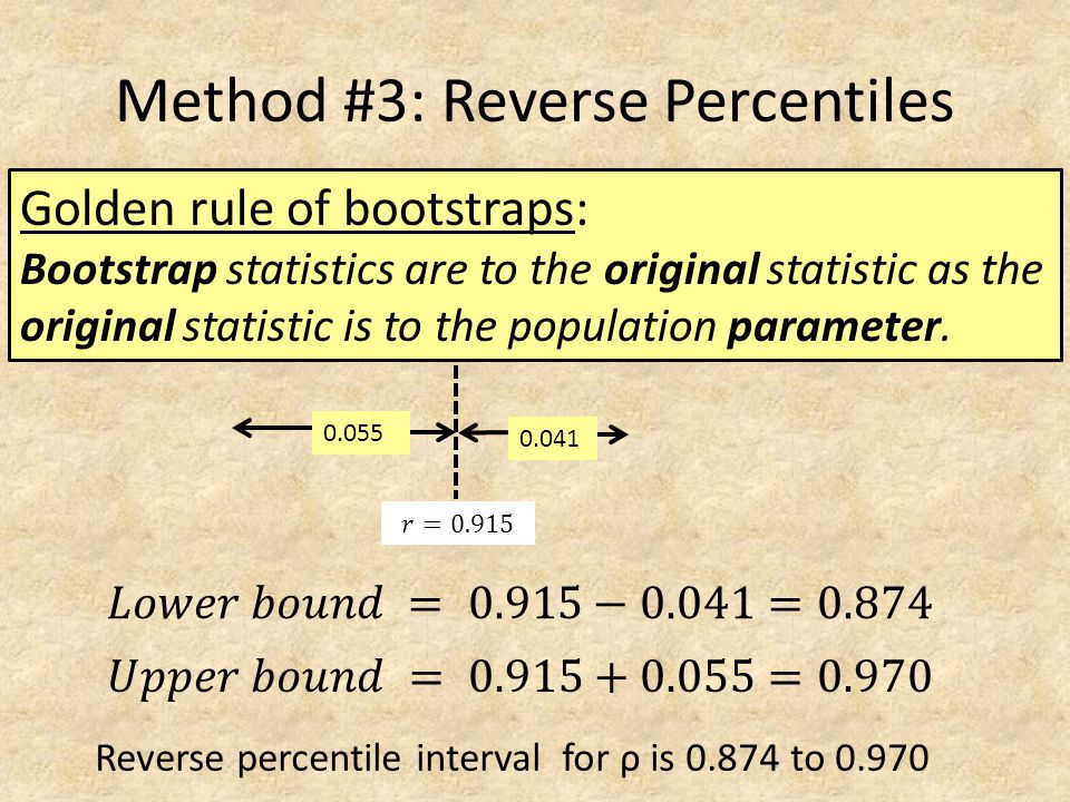 Method #3: Reverse Percentiles Golden rule of bootstraps: Bootstrap statistics are to the original statistic as the original statistic is to the population parameter.