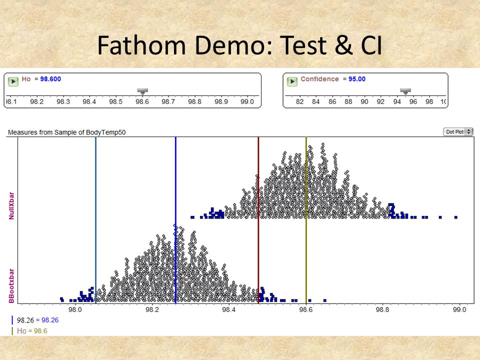 Fathom Demo: Test & CI