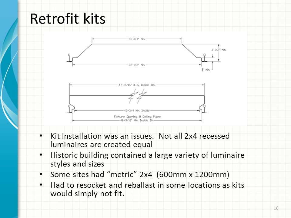 Retrofit kits Kit Installation was an issues. Not all 2x4 recessed luminaires are created equal Historic building contained a large variety of luminai