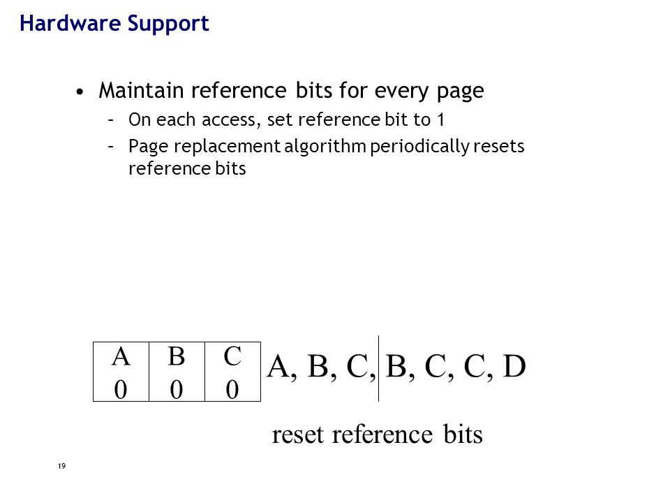 19 A0A0 B0B0 C0C0 A, B, C, B, C, C, D reset reference bits Hardware Support Maintain reference bits for every page –On each access, set reference bit to 1 –Page replacement algorithm periodically resets reference bits