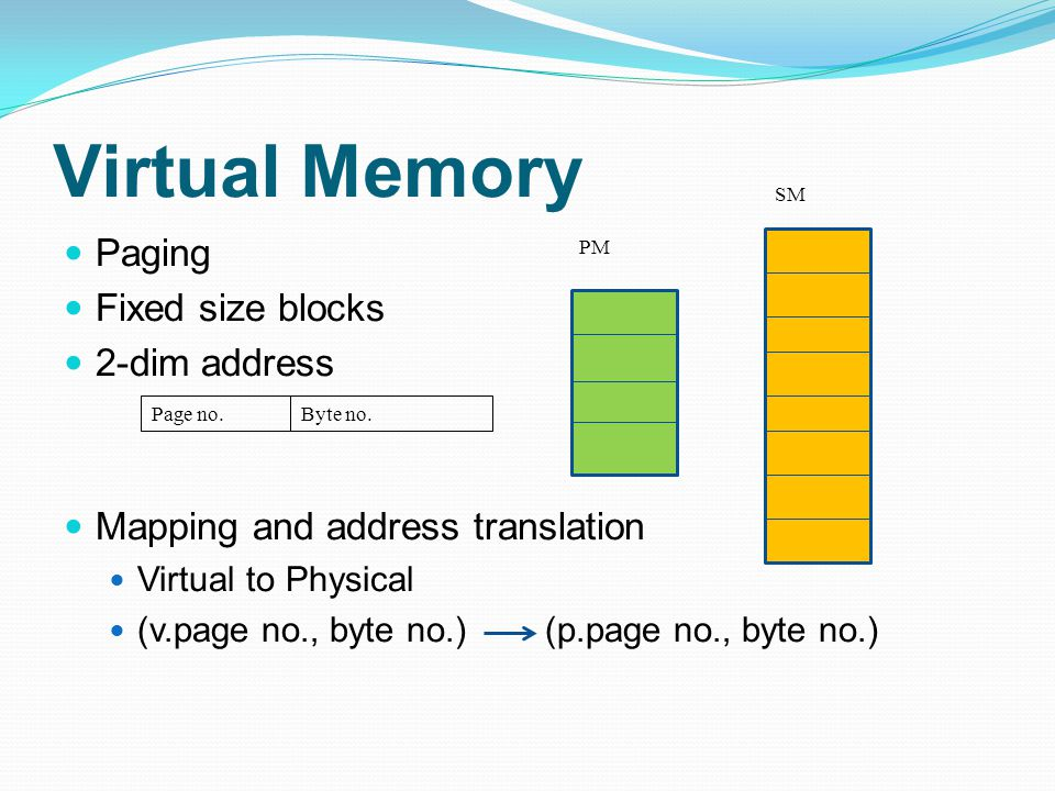 Virtual Memory Paging Fixed size blocks 2-dim address Mapping and address translation Virtual to Physical (v.page no., byte no.) (p.page no., byte no.) PM SM Page no.Byte no.
