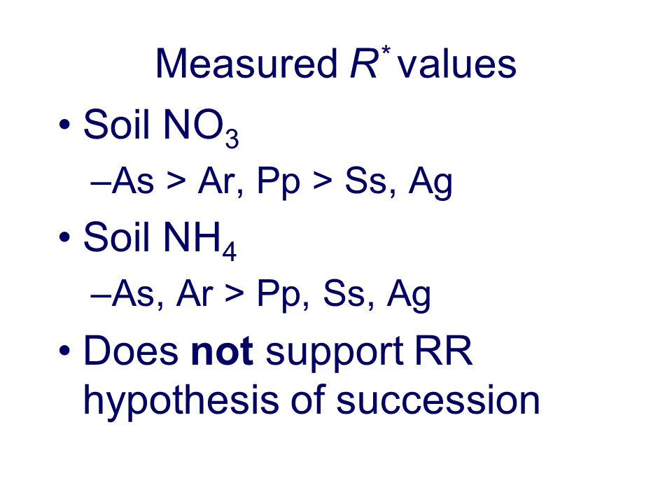 Measured R * values Soil NO 3 –As > Ar, Pp > Ss, Ag Soil NH 4 –As, Ar > Pp, Ss, Ag Does not support RR hypothesis of succession