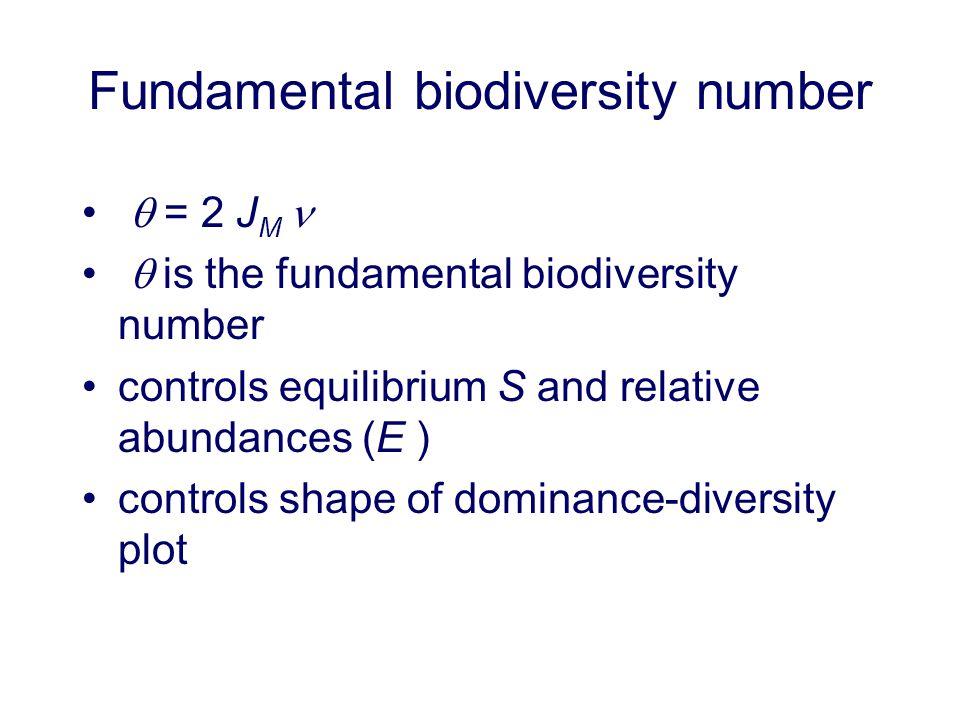 Fundamental biodiversity number = 2 J M is the fundamental biodiversity number controls equilibrium S and relative abundances (E ) controls shape of d