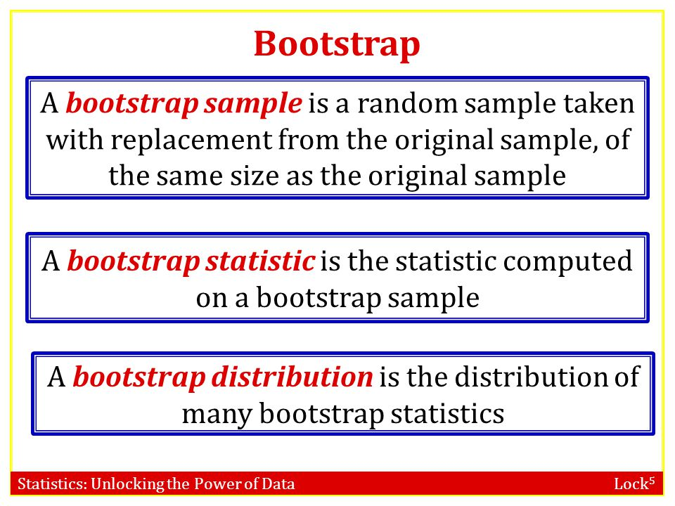 Statistics: Unlocking the Power of Data Lock 5 Your original sample has data values 18, 19, 19, 20, 21 Is the following a possible bootstrap sample? 1