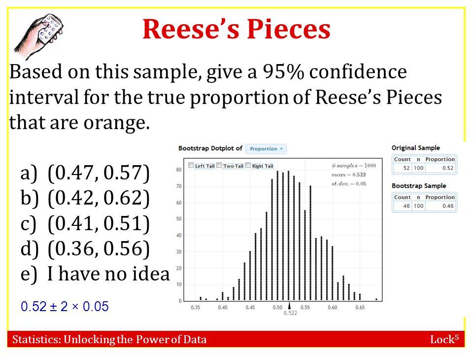 Statistics: Unlocking the Power of Data Lock 5 Confidence Intervals Sample Bootstrap Sample... Calculate statistic for each bootstrap sample Bootstrap