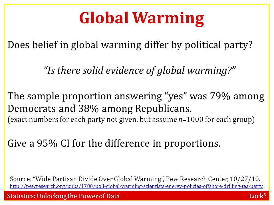 Statistics: Unlocking the Power of Data Lock 5 Global Warming www.lock5stat.com/statkey We are 95% sure that the true percentage of all Americans that