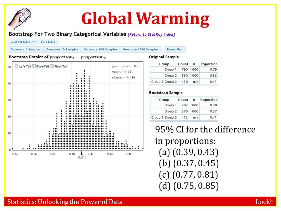 Statistics: Unlocking the Power of Data Lock 5 Does belief in global warming differ by political party? Is there solid evidence of global warming? The