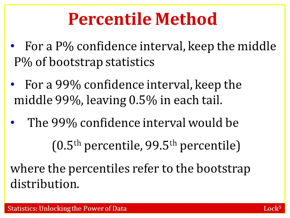 Statistics: Unlocking the Power of Data Lock 5 Other Levels of Confidence What if we want to be more than 95% confident? How might you produce a 99% c