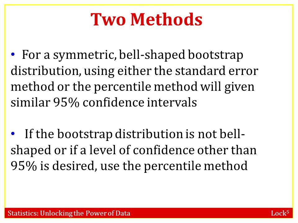 Statistics: Unlocking the Power of Data Lock 5 Two Methods for 95%