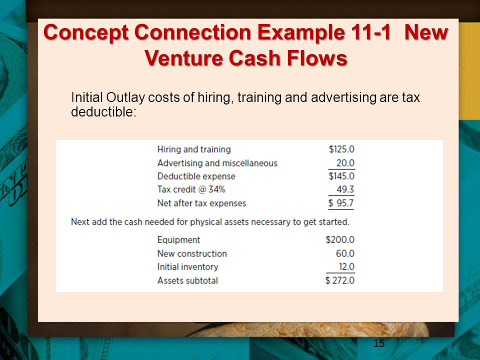 Concept Connection Example 11-1 New Venture Cash Flows 15 Initial Outlay costs of hiring, training and advertising are tax deductible: