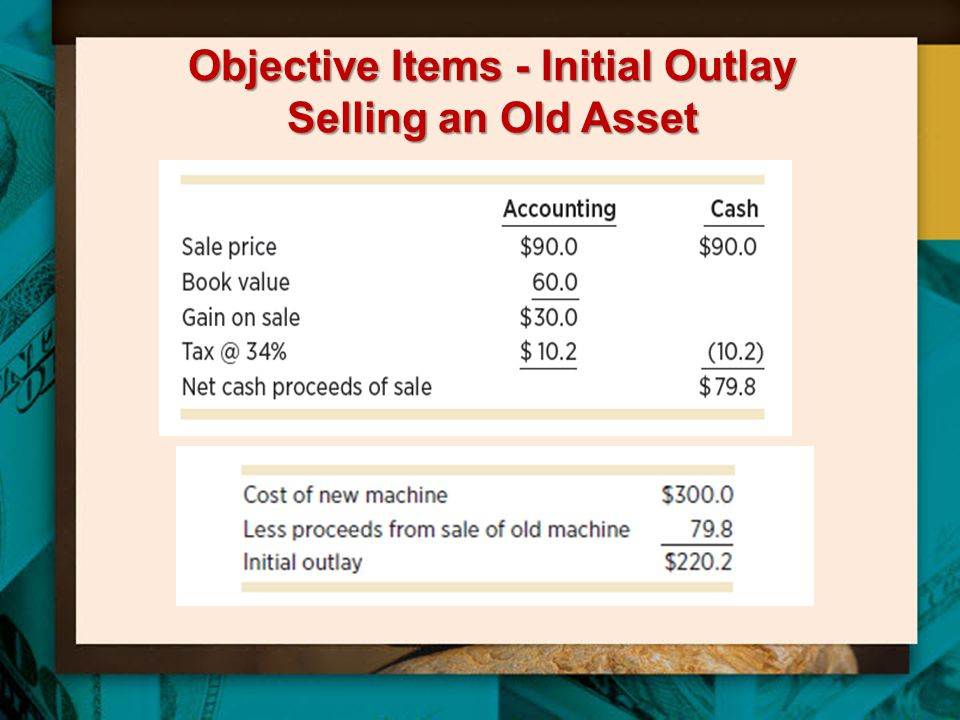 Objective Items - Initial Outlay Selling an Old Asset