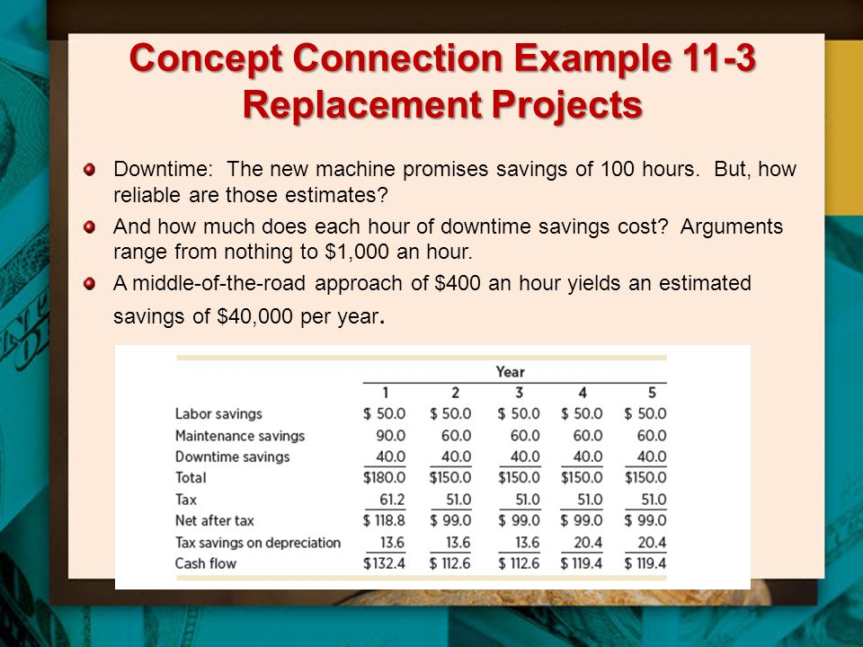 Concept Connection Example 11-3 Replacement Projects Downtime: The new machine promises savings of 100 hours. But, how reliable are those estimates? A