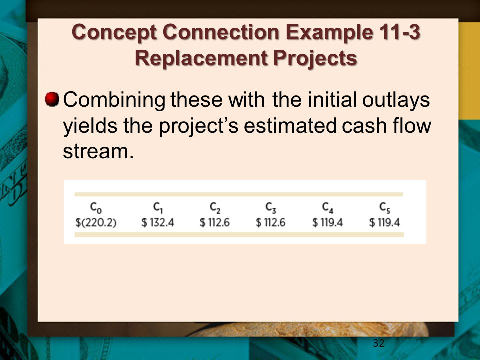 Concept Connection Example 11-3 Replacement Projects Combining these with the initial outlays yields the projects estimated cash flow stream. 32