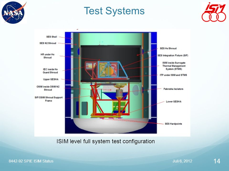 Test Systems ISIM level full system test configuration Juli 6, 2012 14 8442-92 SPIE ISIM Status