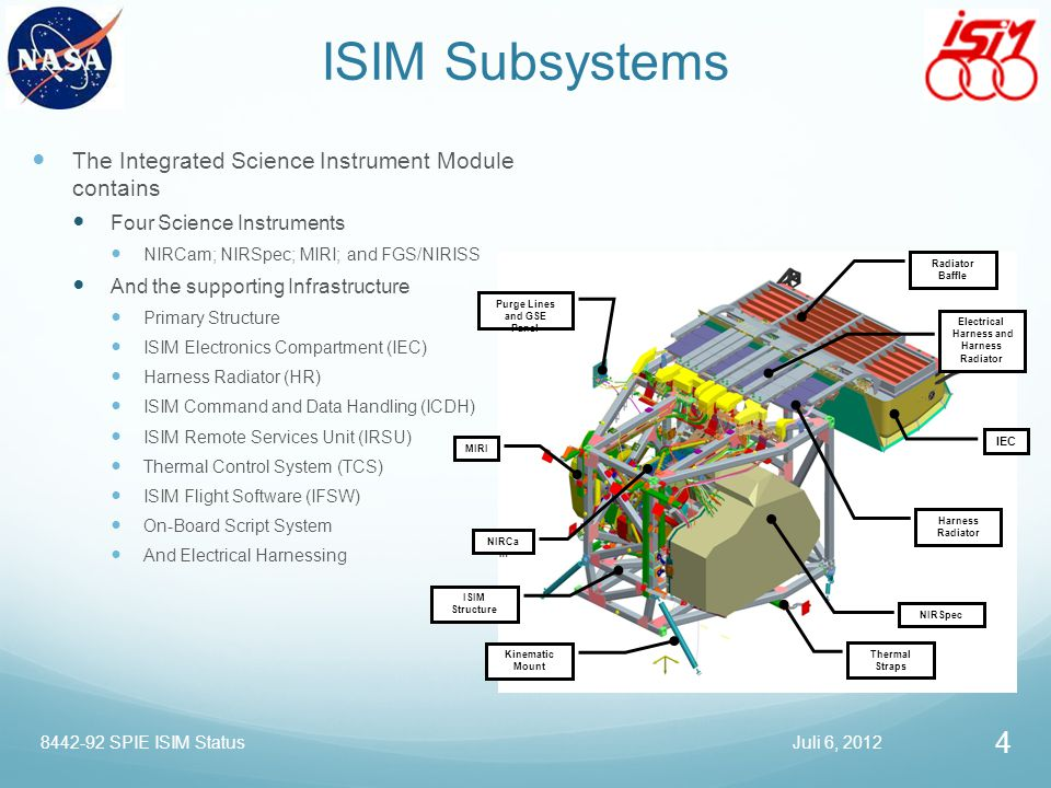 ISIM Subsystems The Integrated Science Instrument Module contains Four Science Instruments NIRCam; NIRSpec; MIRI; and FGS/NIRISS And the supporting In
