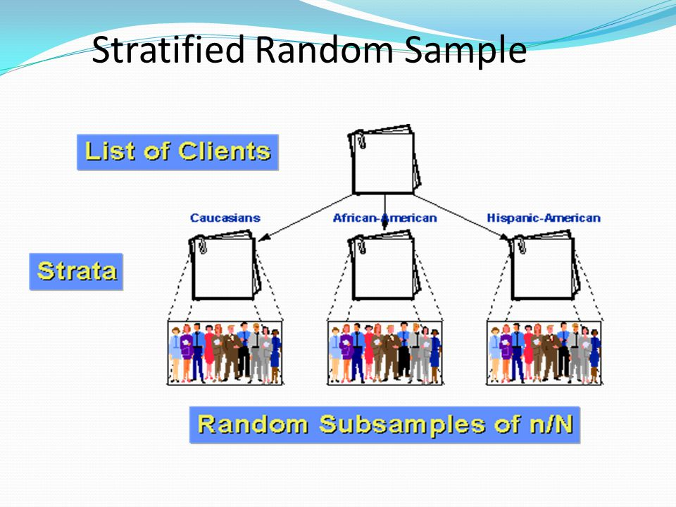 Stratified Random Sample