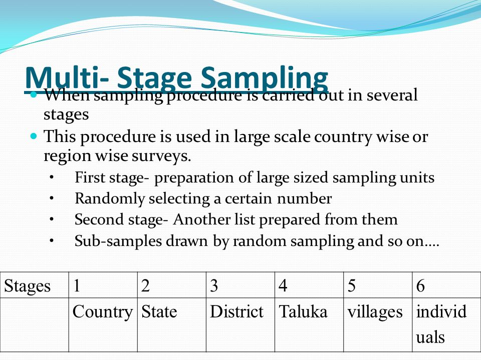 Multi- Stage Sampling When sampling procedure is carried out in several stages This procedure is used in large scale country wise or region wise surveys.