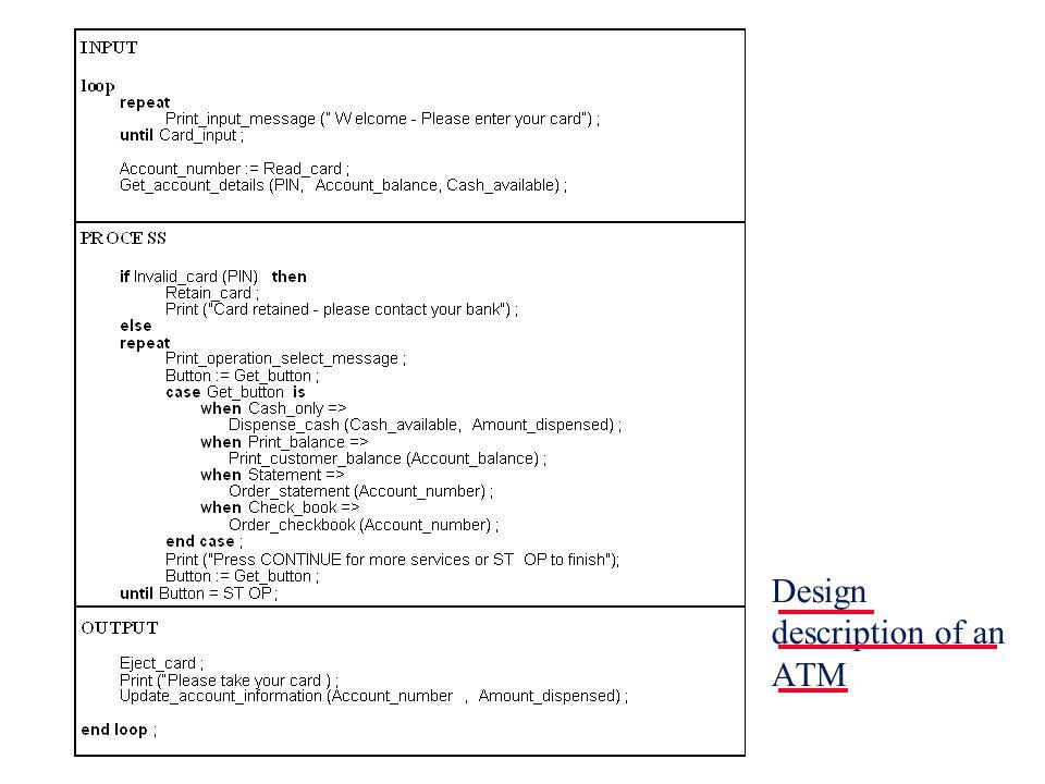 Design description of an ATM