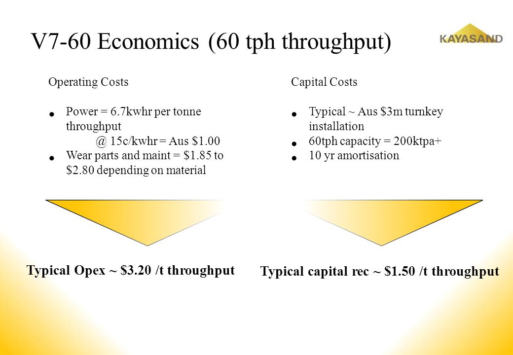 V7-60 Economics (60 tph throughput) Operating Costs Power = 6.7kwhr per tonne throughput @ 15c/kwhr = Aus $1.00 Wear parts and maint = $1.85 to $2.80