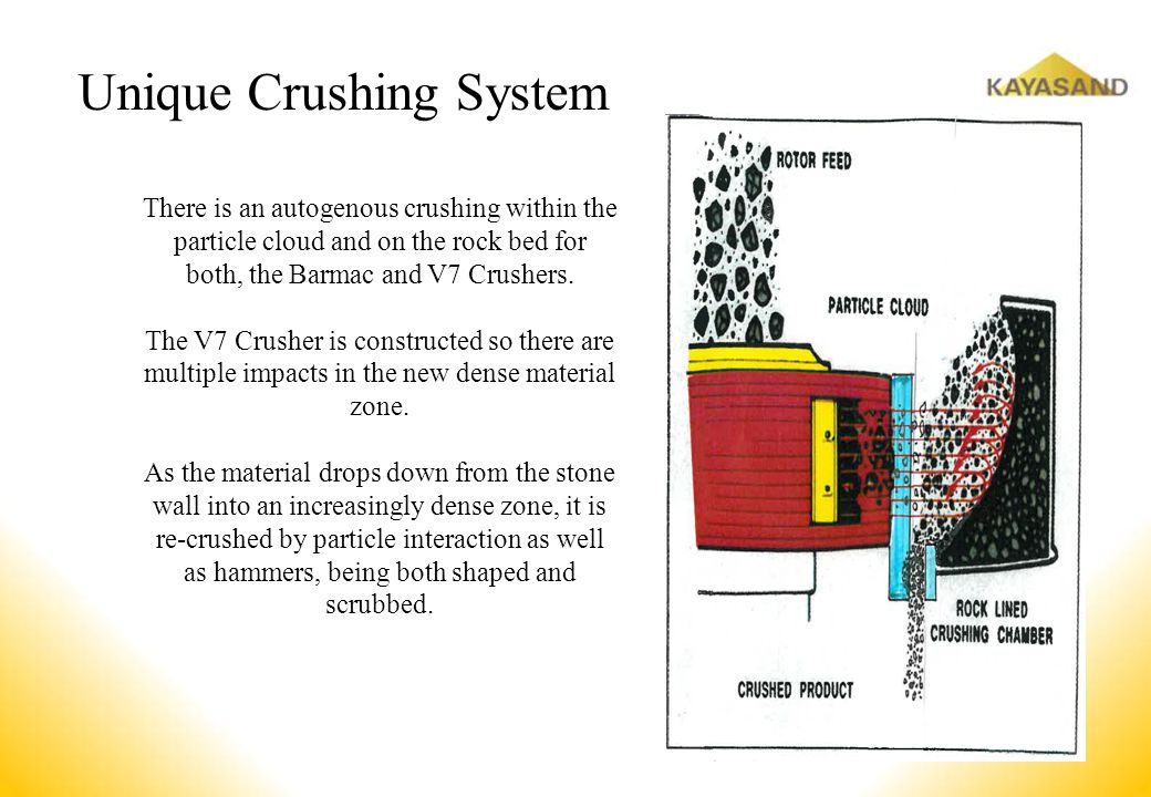 Unique Crushing System There is an autogenous crushing within the particle cloud and on the rock bed for both, the Barmac and V7 Crushers. The V7 Crus