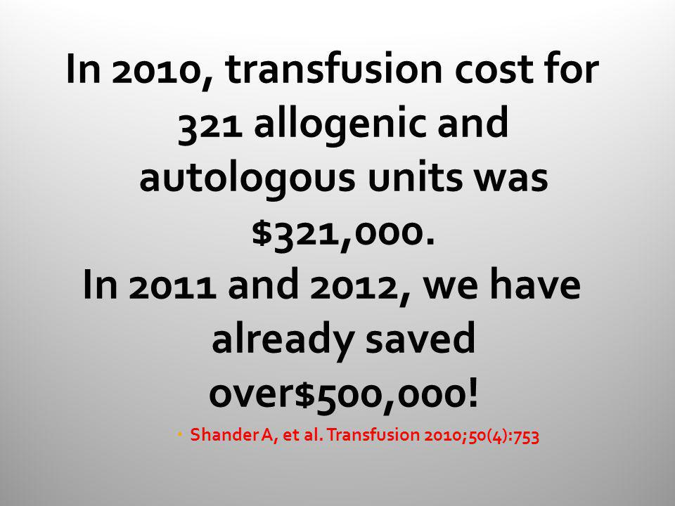 In 2010, transfusion cost for 321 allogenic and autologous units was $321,000. In 2011 and 2012, we have already saved over$500,000! Shander A, et al.