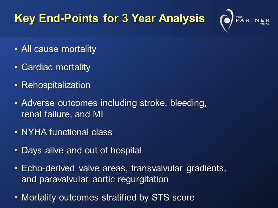 Key End-Points for 3 Year Analysis All cause mortalityAll cause mortality Cardiac mortalityCardiac mortality RehospitalizationRehospitalization Adverse outcomes including stroke, bleeding, renal failure, and MIAdverse outcomes including stroke, bleeding, renal failure, and MI NYHA functional classNYHA functional class Days alive and out of hospitalDays alive and out of hospital Echo-derived valve areas, transvalvular gradients, and paravalvular aortic regurgitationEcho-derived valve areas, transvalvular gradients, and paravalvular aortic regurgitation Mortality outcomes stratified by STS scoreMortality outcomes stratified by STS score
