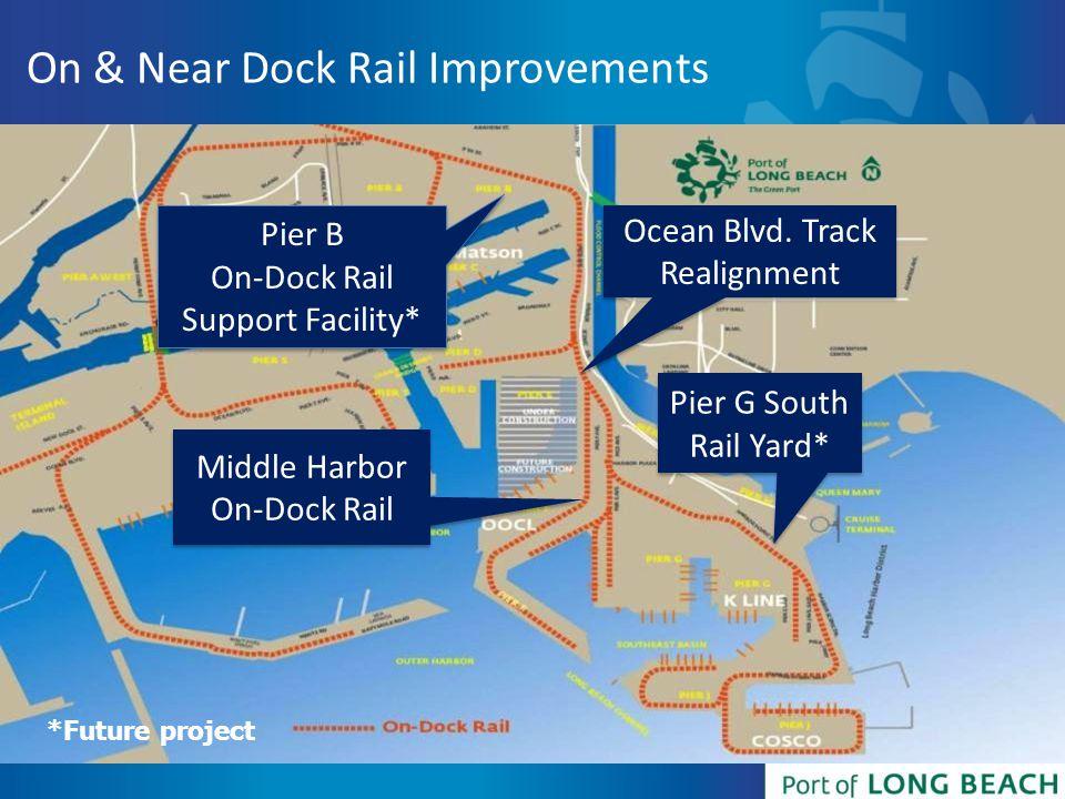 On & Near Dock Rail Improvements Ocean Blvd. Track Realignment Middle Harbor On-Dock Rail *Future project Pier G South Rail Yard* Pier G South Rail Ya