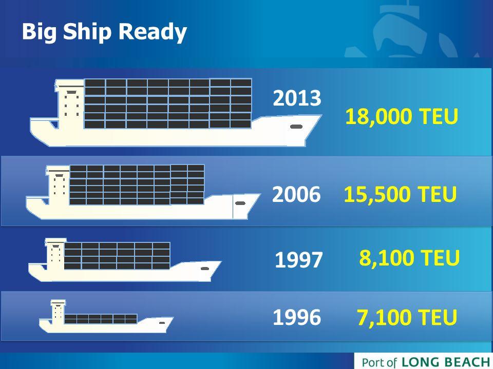 Big Ship Ready 7,100 TEU 1996 1997 8,100 TEU 15,500 TEU2006 18,000 TEU 2013