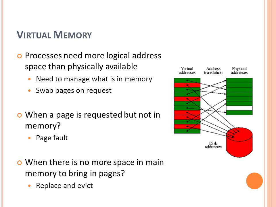 V IRTUAL M EMORY Processes need more logical address space than physically available Need to manage what is in memory Swap pages on request When a page is requested but not in memory.