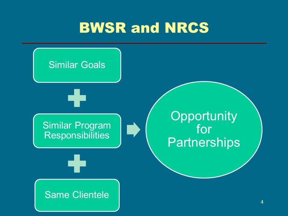 BWSR-NRCS MOU 12-23-09 1)Communication, Information Sharing, and Coordination 2)Delineation of Wetland Boundaries 3)Wetland Violations 4)Wetland Mitigation 5