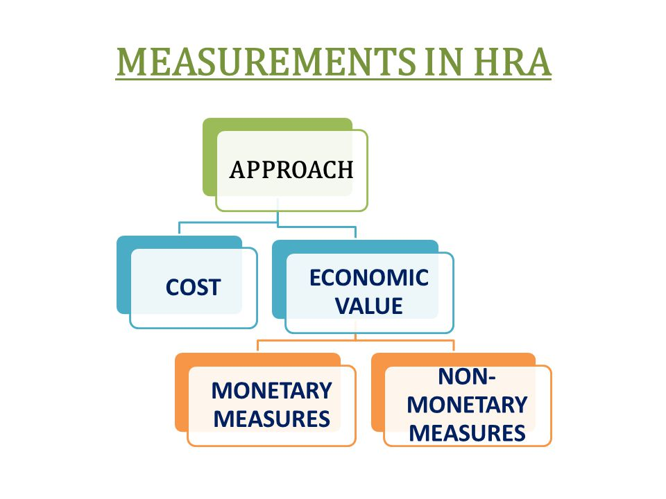 MEASUREMENTS IN HRA APPROACH COST ECONOMIC VALUE MONETARY MEASURES NON- MONETARY MEASURES