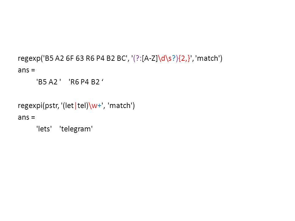 regexp( B5 A2 6F 63 R6 P4 B2 BC , ( :[A-Z]\d\s ){2,} , match ) ans = B5 A2 R6 P4 B2 regexpi(pstr, (let|tel)\w+ , match ) ans = lets telegram