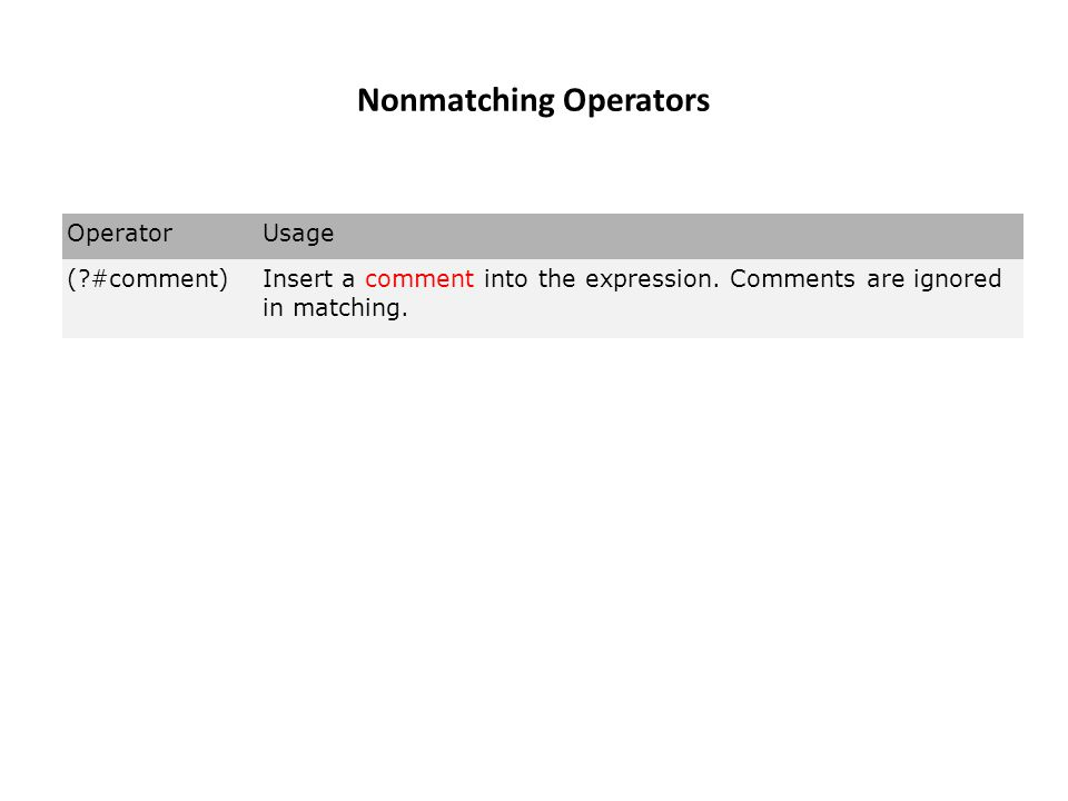 Nonmatching Operators OperatorUsage ( #comment)Insert a comment into the expression.