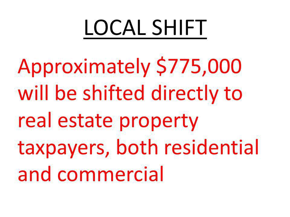 LOCAL SHIFT Approximately $775,000 will be shifted directly to real estate property taxpayers, both residential and commercial