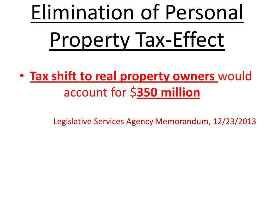 Eliminaton of Personal Property Tax 1. LOST REVENUE