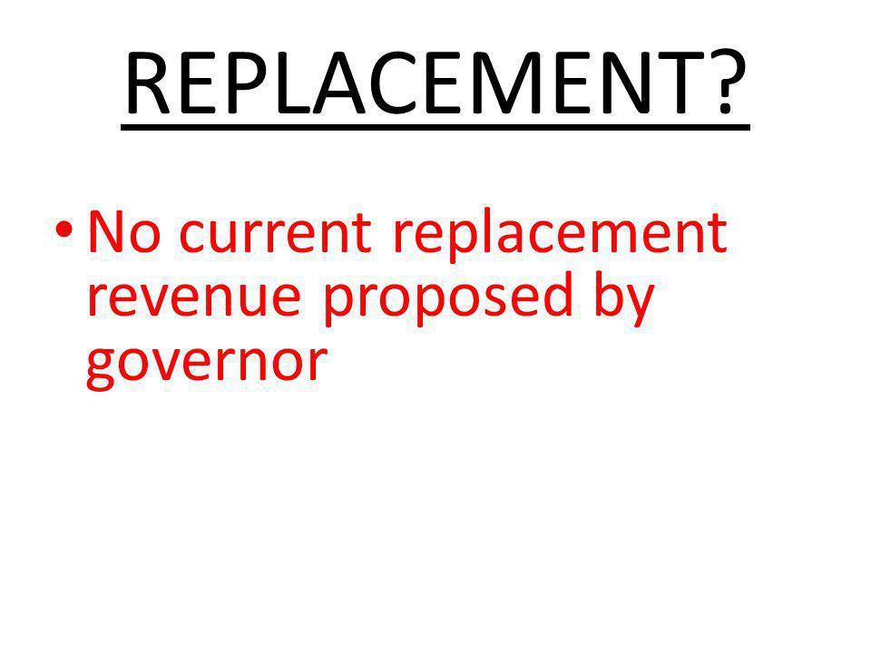 Eliminaton of Personal Property Tax 3. LOSS OF LOCAL ECONOMIC DEVELOPMENT TOOLS