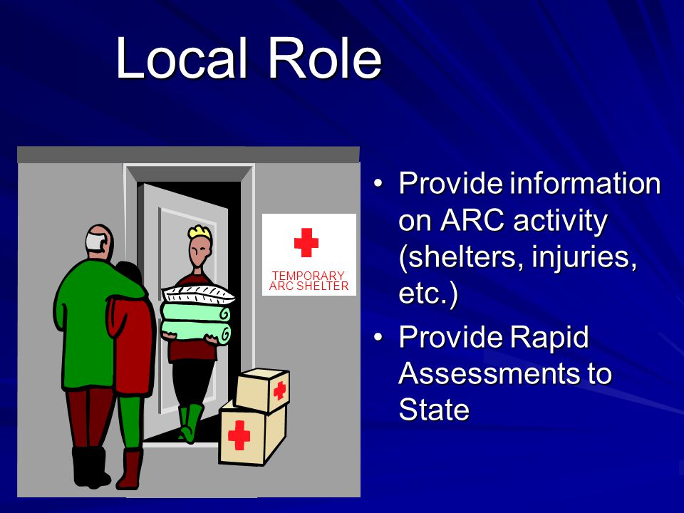 Local Role Provide information on ARC activity (shelters, injuries, etc.)Provide information on ARC activity (shelters, injuries, etc.) Provide Rapid Assessments to StateProvide Rapid Assessments to State TEMPORARY ARC SHELTER