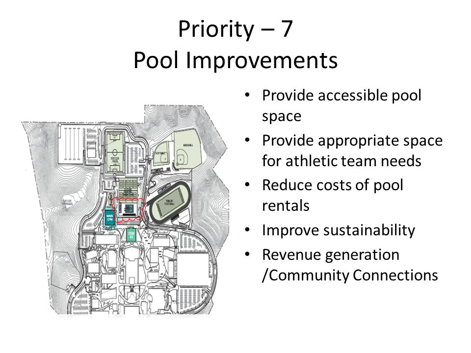 Priority – 7 Pool Improvements Provide accessible pool space Provide appropriate space for athletic team needs Reduce costs of pool rentals Improve sustainability Revenue generation /Community Connections