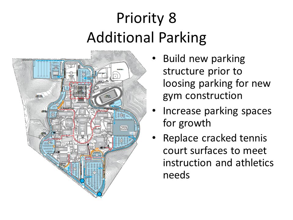 Priority 8 Additional Parking Build new parking structure prior to loosing parking for new gym construction Increase parking spaces for growth Replace cracked tennis court surfaces to meet instruction and athletics needs