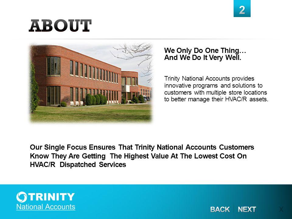 THANK YOU Thomas Spears Vice President Sales and Marketing P: 877.302.5072 x8210 www.TrinityWarranty.com spearst@trinitywarranty.com A D IVISION OF T RINITY W ARRANTY