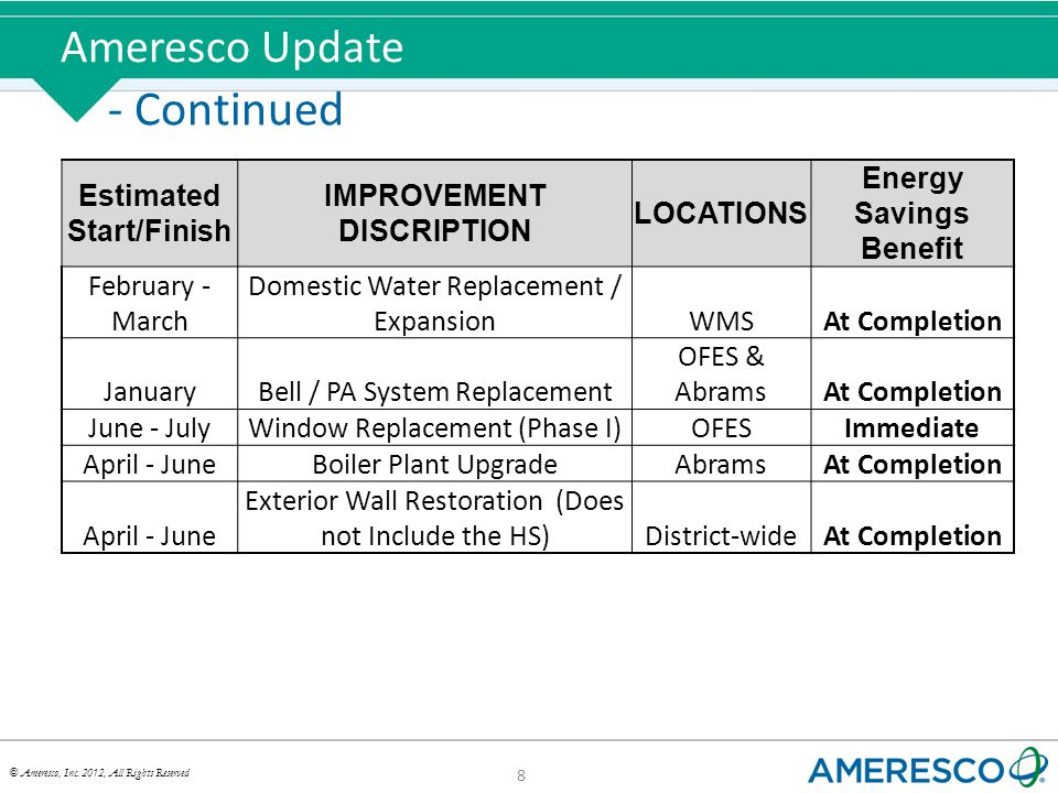 © Ameresco, Inc. 2012, All Rights Reserved Ameresco Update 8 Estimated Start/Finish IMPROVEMENT DISCRIPTION LOCATIONS Energy Savings Benefit February