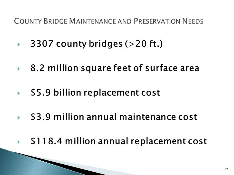 county bridges (>20 ft.) 8.2 million square feet of surface area $5.9 billion replacement cost $3.9 million annual maintenance cost $118.4 million annual replacement cost