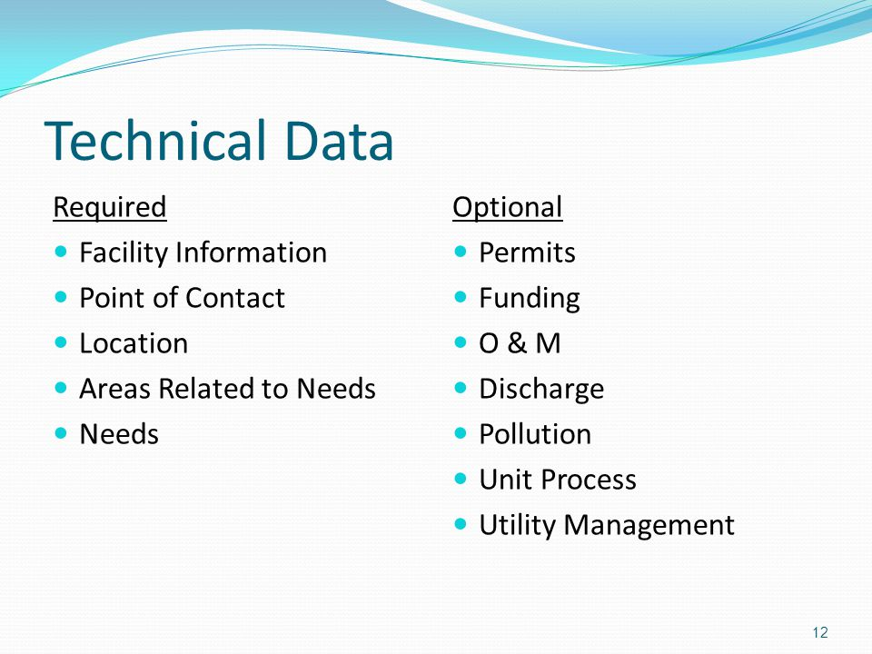 Technical Data Required Facility Information Point of Contact Location Areas Related to Needs Needs Optional Permits Funding O & M Discharge Pollution