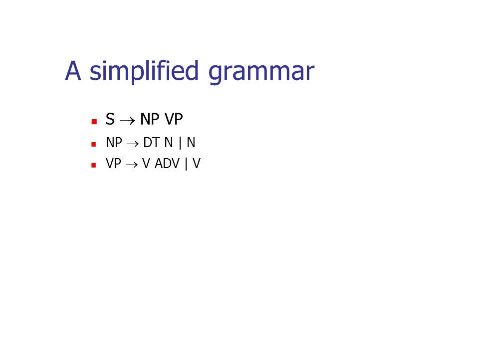 A simplified grammar S NP VP NP DT N | N VP V ADV | V