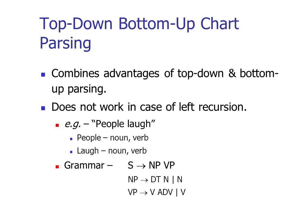 Top-Down Bottom-Up Chart Parsing Combines advantages of top-down & bottom- up parsing.