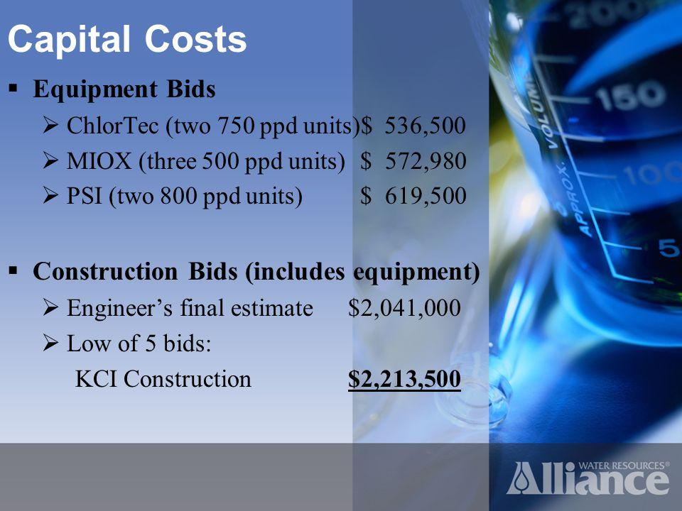 Capital Costs Equipment Bids ChlorTec (two 750 ppd units)$ 536,500 MIOX (three 500 ppd units) $ 572,980 PSI (two 800 ppd units) $ 619,500 Construction Bids (includes equipment) Engineers final estimate $2,041,000 Low of 5 bids: KCI Construction $2,213,500