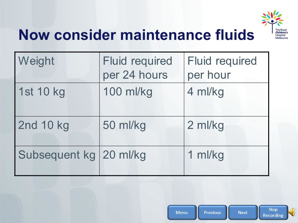 For example Child who was previously noted to be 10kg and is assessed to be 5% dehydrated. What is the water deficit? MenuNextPrevious Stop Recording