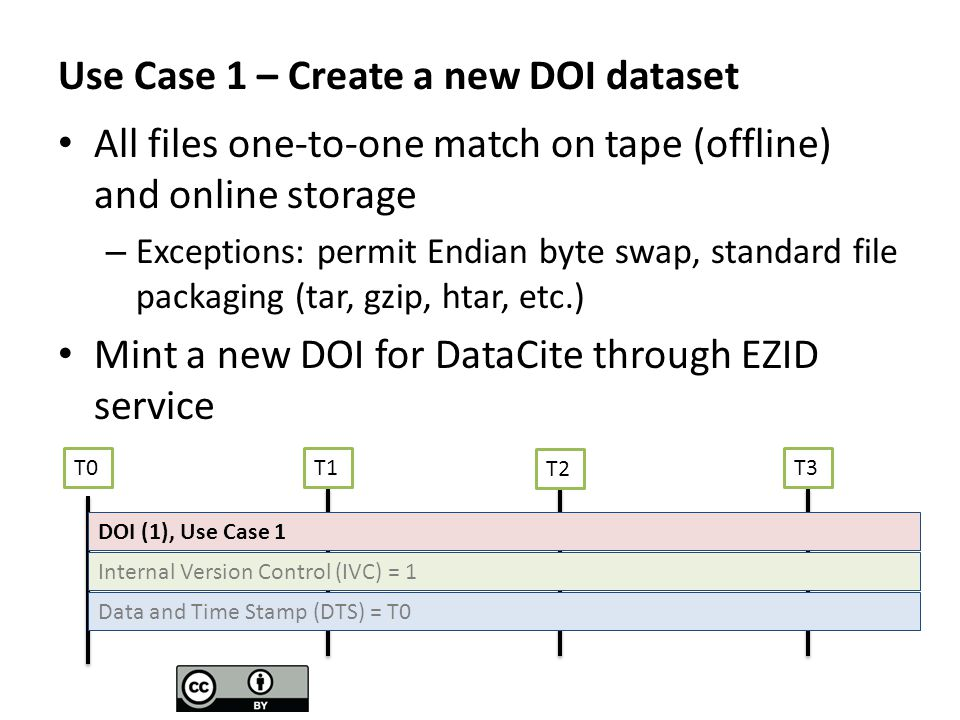 Use Case 2 – Complete dataset replacement (e.g.