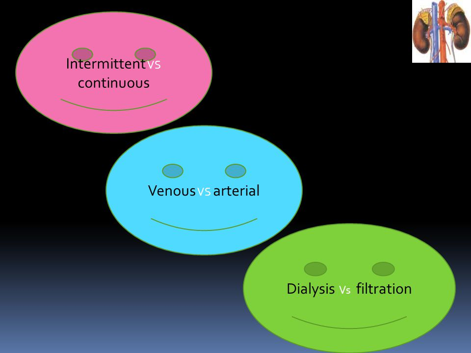Intermittent VS continuous Venous VS arterial Dialysis Vs filtration