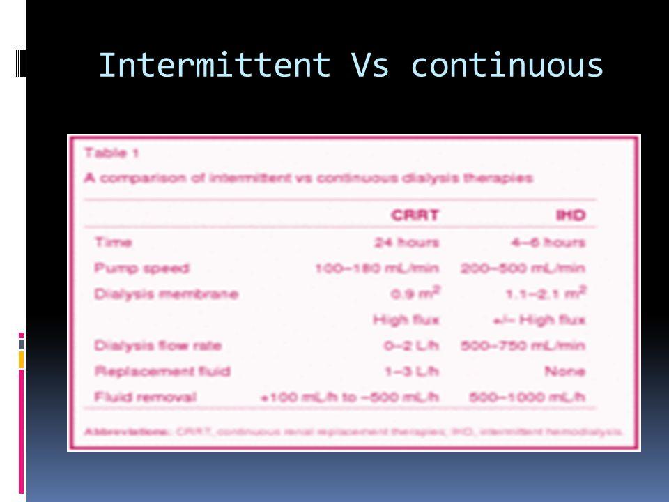 Intermittent Vs continuous
